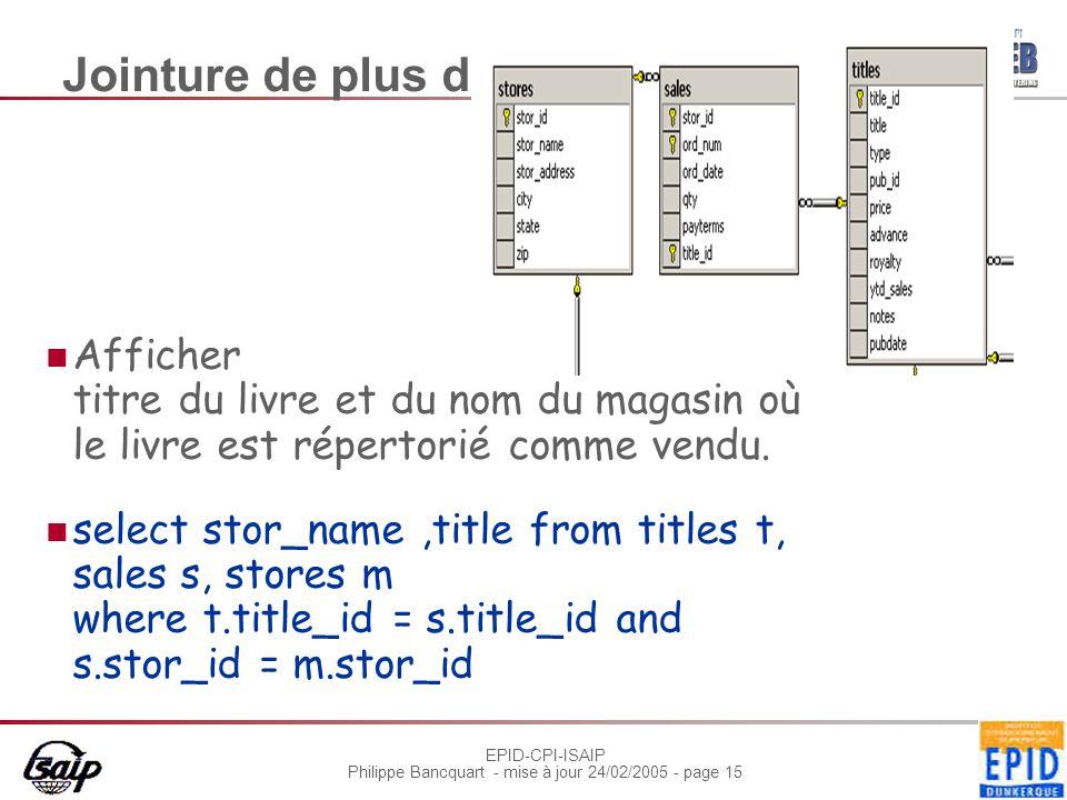 EPID-CPI-ISAIP Philippe Bancquart - mise à jour 24/02/2005 - page 15 Jointure de plus de 2 tables Afficher titre du livre et du nom du magasin où le l