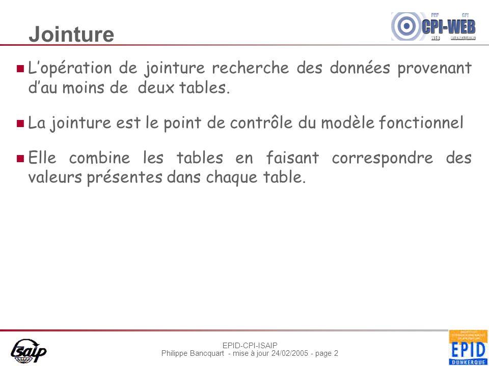 EPID-CPI-ISAIP Philippe Bancquart - mise à jour 24/02/2005 - page 13 Jointure de plus de 2 tables La clause FROM fournit la liste de toutes les tables impliquées dans la requêtes La clause where doit comporter un nombre suffisant de condition de join pour établir une connexion avec toute les tables