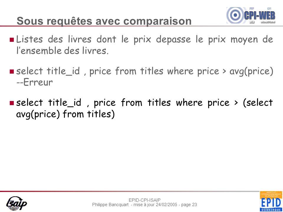 EPID-CPI-ISAIP Philippe Bancquart - mise à jour 24/02/2005 - page 23 Sous requêtes avec comparaison Listes des livres dont le prix depasse le prix moy