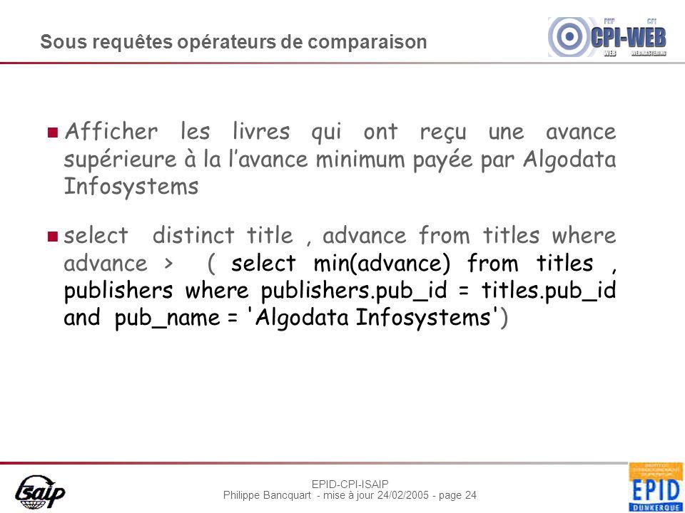 EPID-CPI-ISAIP Philippe Bancquart - mise à jour 24/02/2005 - page 24 Sous requêtes opérateurs de comparaison Afficher les livres qui ont reçu une avan