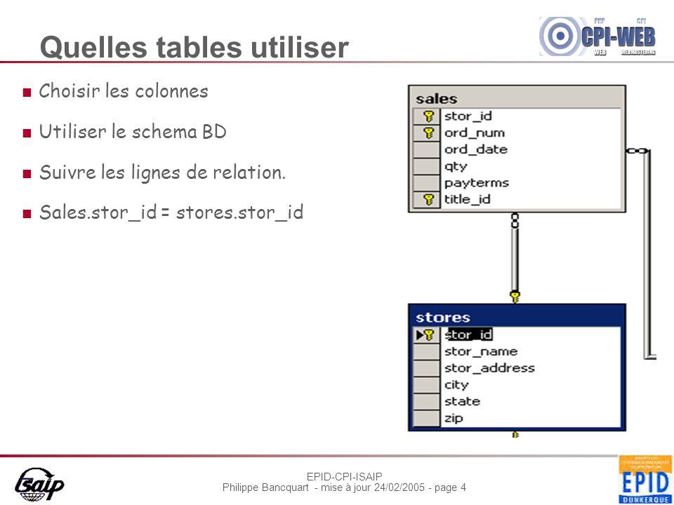 EPID-CPI-ISAIP Philippe Bancquart - mise à jour 24/02/2005 - page 4 Quelles tables utiliser Choisir les colonnes Utiliser le schema BD Suivre les lignes de relation.