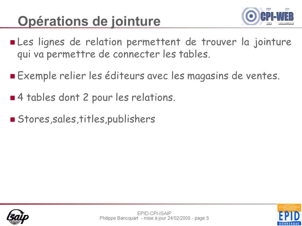 EPID-CPI-ISAIP Philippe Bancquart - mise à jour 24/02/2005 - page 5 Opérations de jointure Les lignes de relation permettent de trouver la jointure qui va permettre de connecter les tables.