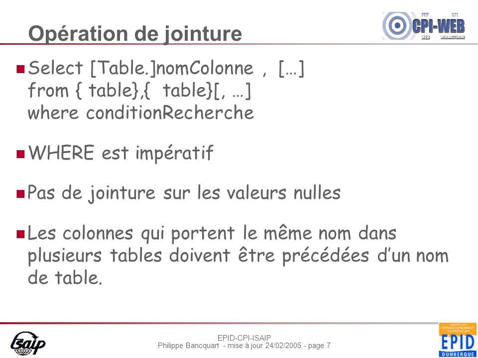 EPID-CPI-ISAIP Philippe Bancquart - mise à jour 24/02/2005 - page 18 Sous requêtes Une sous requêtes est une instruction select utilisé en tant qu'expression au sein d'une autre instruction select, update, insert, delete.