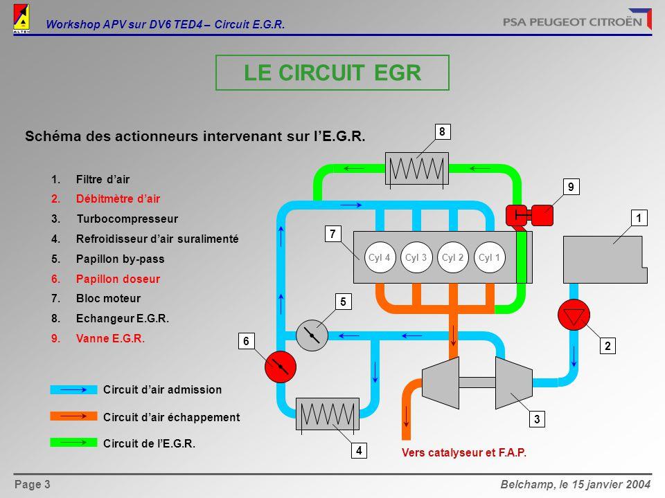 1.Filtre d'air 2.Débitmètre d'air 3.Turbocompresseur 4.Refroidisseur d'air suralimenté 5.Papillon by-pass 6.Papillon doseur 7.Bloc moteur 8.Echangeur E.G.R.