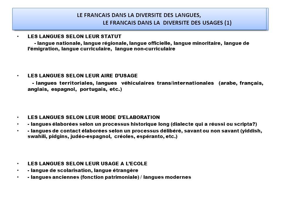 LE FRANCAIS DANS LA DIVERSITE DES LANGUES, LE FRANCAIS DANS LA DIVERSITE DES USAGES LES LANGUES SELON LEUR STATUT - langue nationale, langue régionale