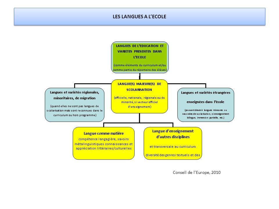 LES LANGUES A L'ECOLE Conseil de l'Europe, 2010