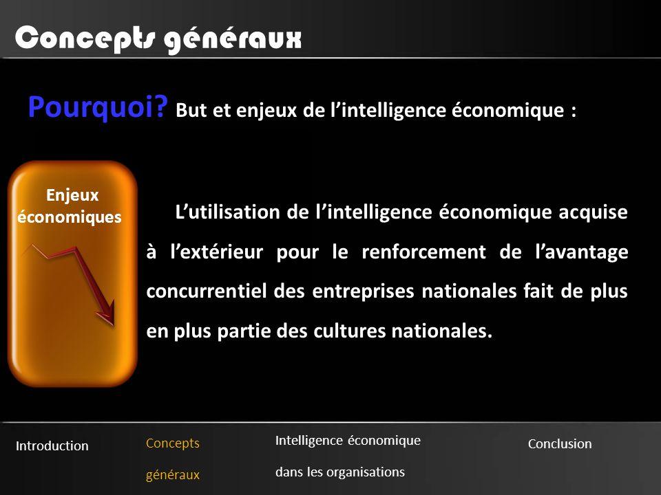 Introduction Concepts généraux Intelligence économique dans les organisations Conclusion Concepts généraux Pourquoi.