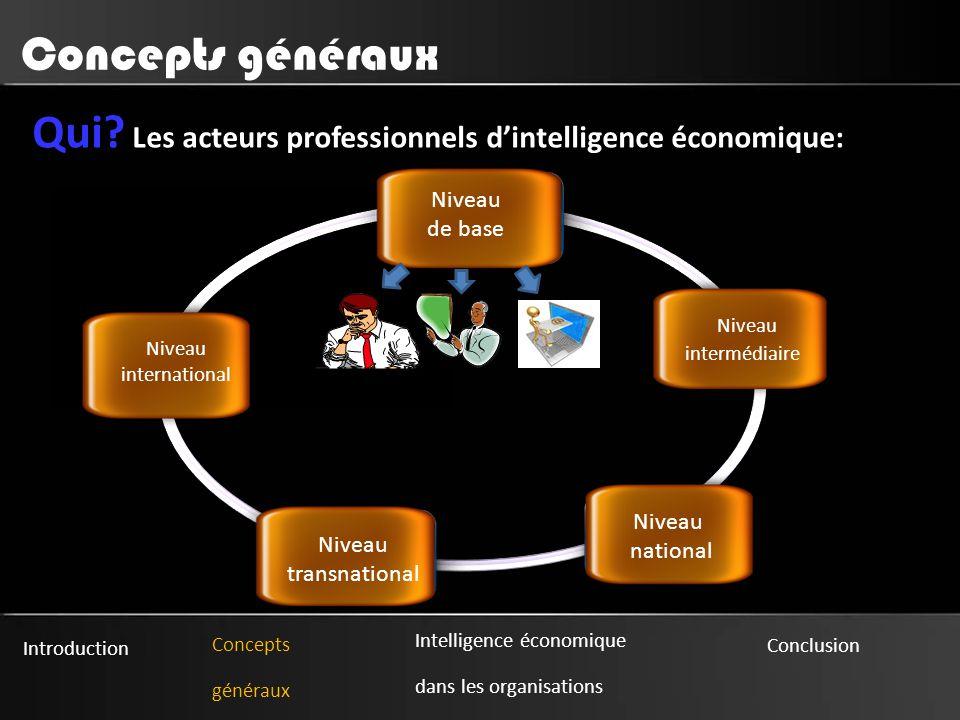 Introduction Concepts généraux Intelligence économique dans les organisations Conclusion Concepts généraux Qui.