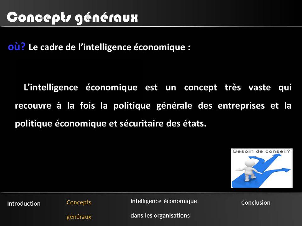 Introduction Concepts généraux Intelligence économique dans les organisations Conclusion Concepts généraux où.