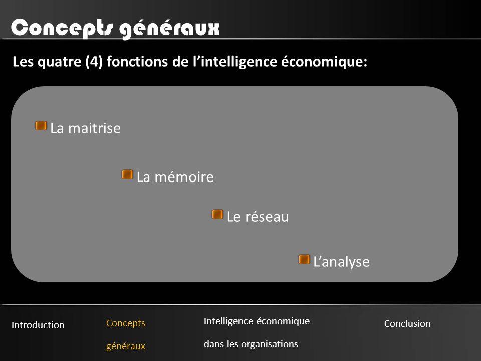 Introduction Concepts généraux Intelligence économique dans les organisations Conclusion Concepts généraux Les quatre (4) fonctions de l'intelligence économique: source :ACFCI 2006 La maitrise La mémoire Le réseau L'analyse