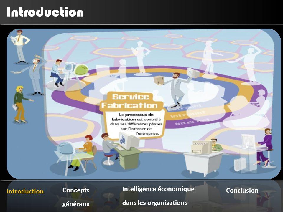 Introduction Concepts généraux Intelligence économique dans les organisations Conclusion