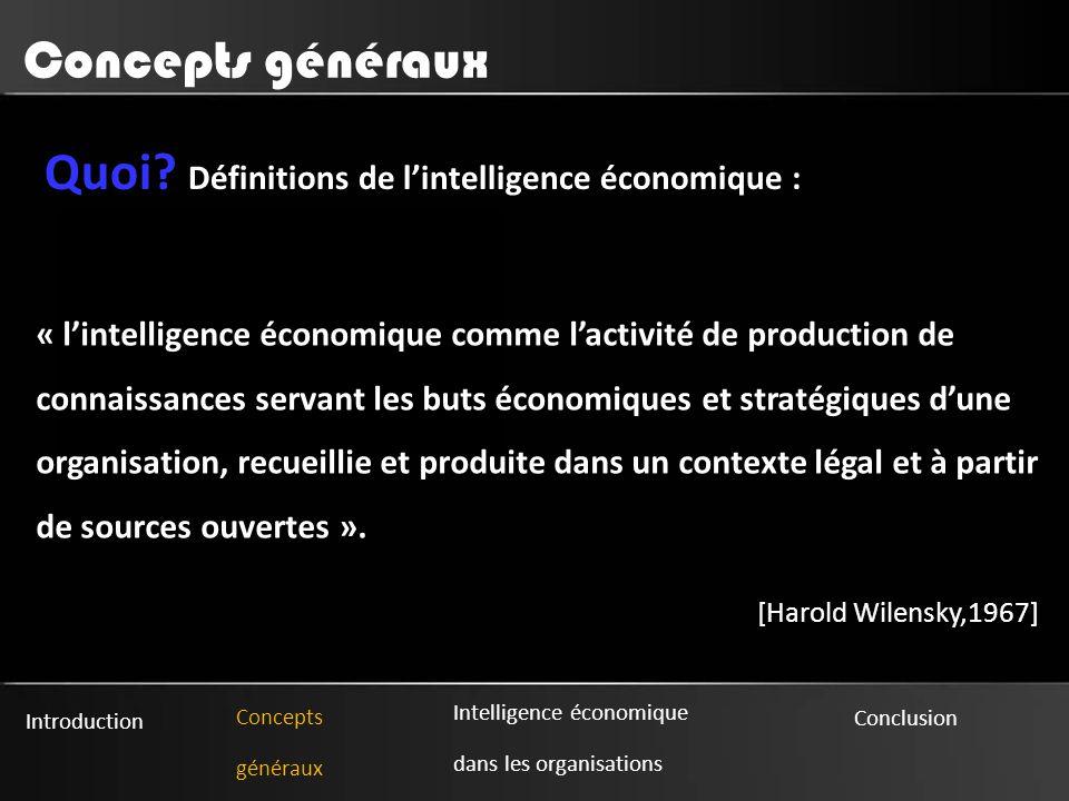 Introduction Concepts généraux Intelligence économique dans les organisations Conclusion Quoi.