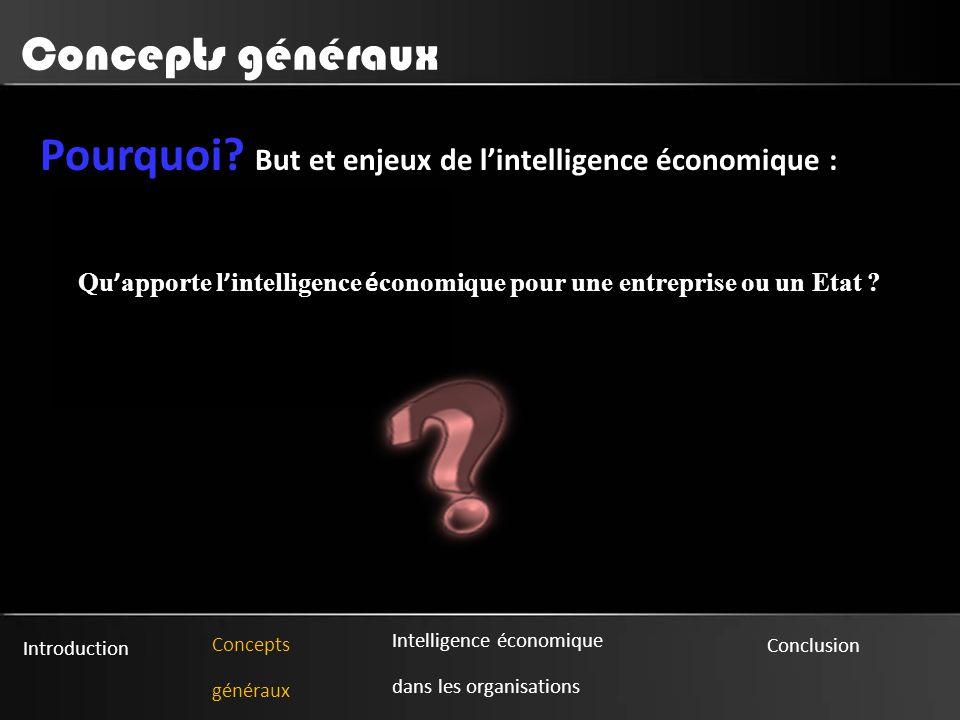 Introduction Concepts généraux Intelligence économique dans les organisations Conclusion Concepts généraux Qu ' apporte l ' intelligence é conomique pour une entreprise ou un Etat .