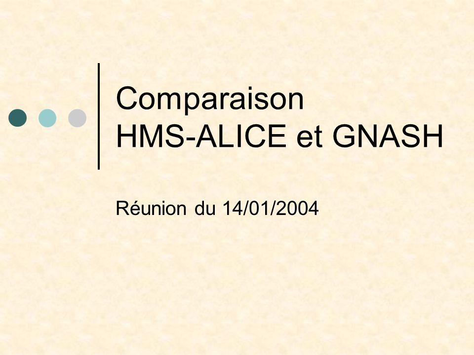 Comparaison HMS-ALICE et GNASH Réunion du 14/01/2004