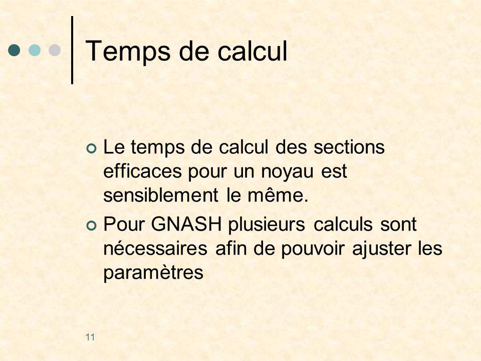 11 Temps de calcul Le temps de calcul des sections efficaces pour un noyau est sensiblement le même.