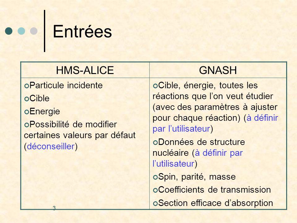3 Entrées HMS-ALICEGNASH Particule incidente Cible Energie Possibilité de modifier certaines valeurs par défaut (déconseiller) Cible, énergie, toutes les réactions que l'on veut étudier (avec des paramètres à ajuster pour chaque réaction) (à définir par l'utilisateur) Données de structure nucléaire (à définir par l'utilisateur) Spin, parité, masse Coefficients de transmission Section efficace d'absorption