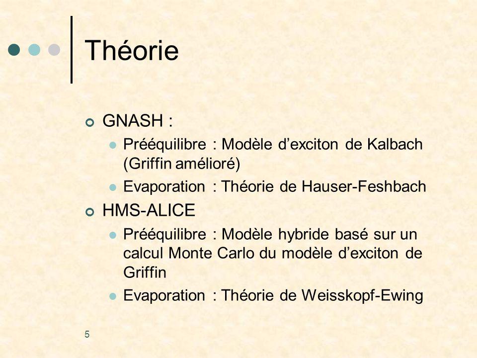 5 Théorie GNASH : Prééquilibre : Modèle d'exciton de Kalbach (Griffin amélioré) Evaporation : Théorie de Hauser-Feshbach HMS-ALICE Prééquilibre : Modèle hybride basé sur un calcul Monte Carlo du modèle d'exciton de Griffin Evaporation : Théorie de Weisskopf-Ewing