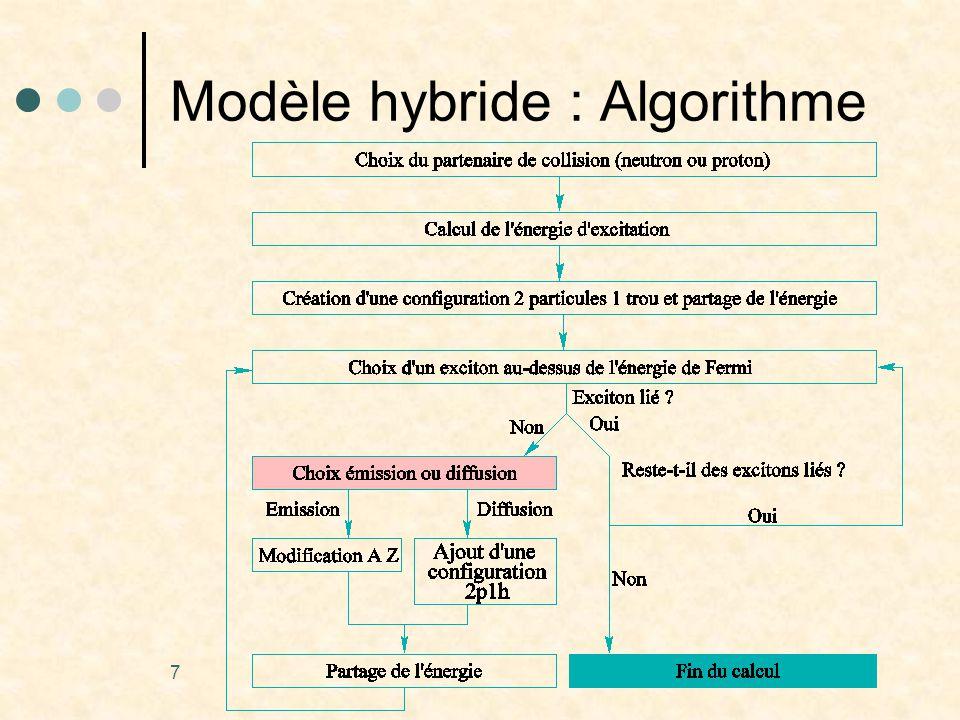 8 Modèle hybride : choix entre émission ou diffusion La probabilité de diffusion est donnée par la formule suivante : Il s'agit de la formule initialement utilisée dans ALICE.
