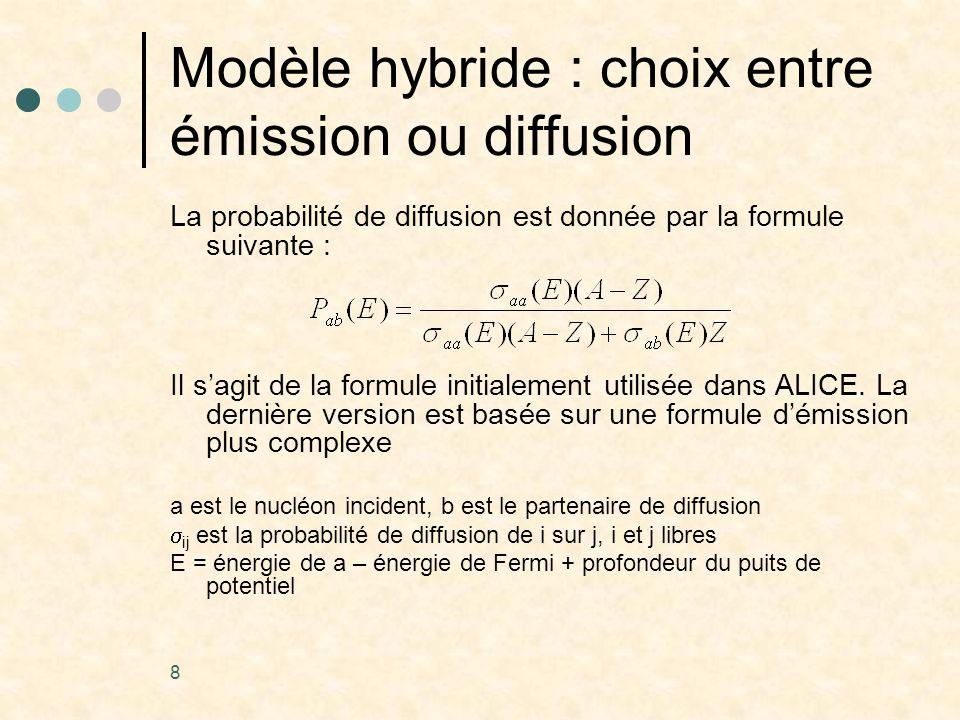9 Evaporation Il faut résoudre cette équation : GNASH résolution exacte à chaque fois que l'on a émission d'une particule HMS-ALICE approximation pour le calcul de la densité d'état (dans le calcul de  ).