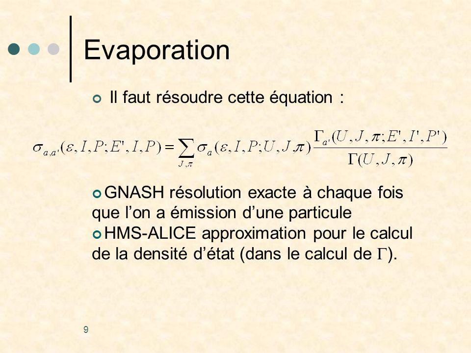 10 Théorie de Weisskopf-Ewing  ( c, x ) section efficace de formation du noyau composé après absorption de x, i spin,  densité des niveaux d'énergie, k=2  / Approximation de la théorie d'Hauser- Feshbach dans le cas où la densité de niveau est élevée dans le noyau composé et le noyau résidu