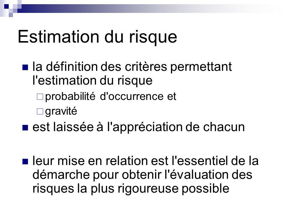 Estimation du risque la définition des critères permettant l'estimation du risque  probabilité d'occurrence et  gravité est laissée à l'appréciation