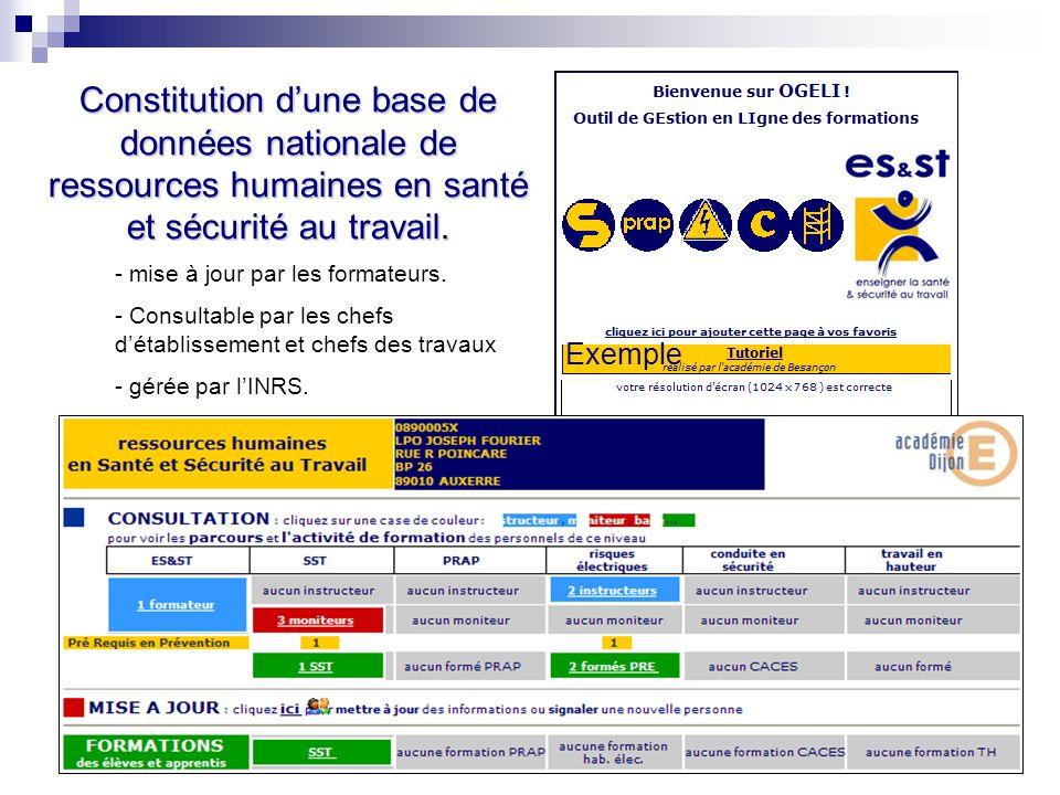 Constitution d'une base de données nationale de ressources humaines en santé et sécurité au travail.