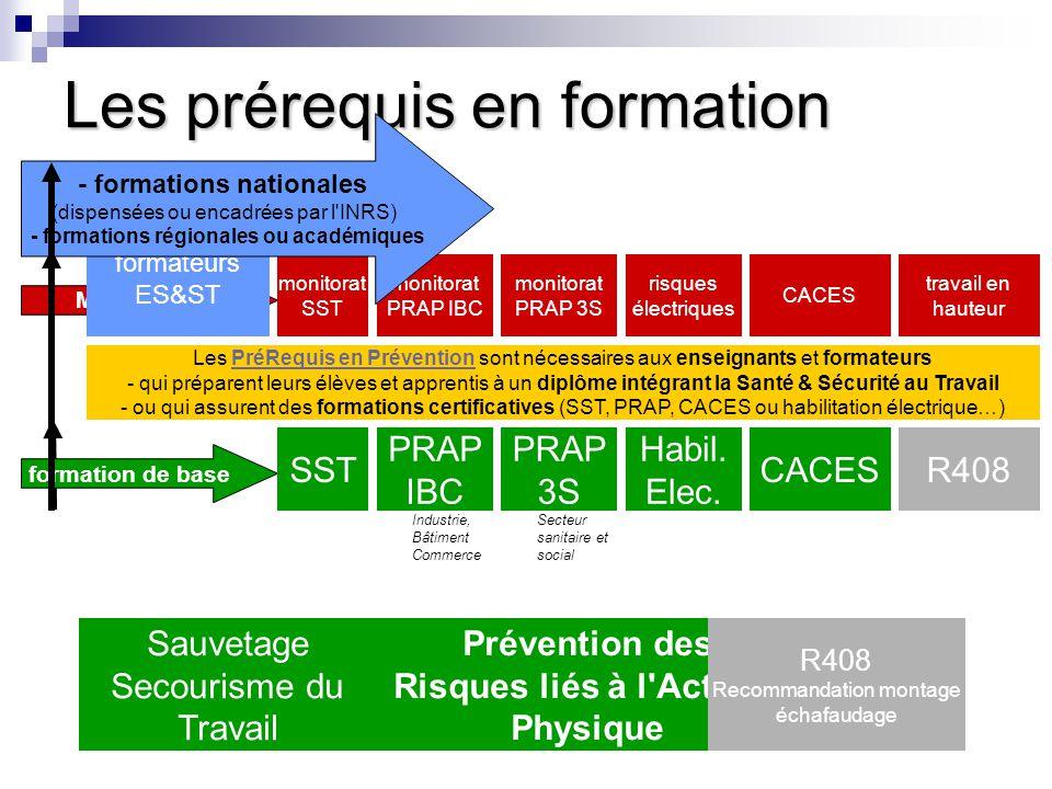 formation de base Les prérequis en formation SST PRAP IBC Sauvetage Secourisme du Travail PRAP 3S Habil. Elec. CACES Industrie, Bâtiment Commerce Sect