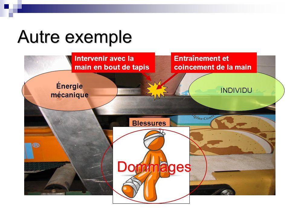 Autre exemple Énergie mécanique INDIVIDU Blessures Dommages Entraînement et coincement de la main Intervenir avec la main en bout de tapis