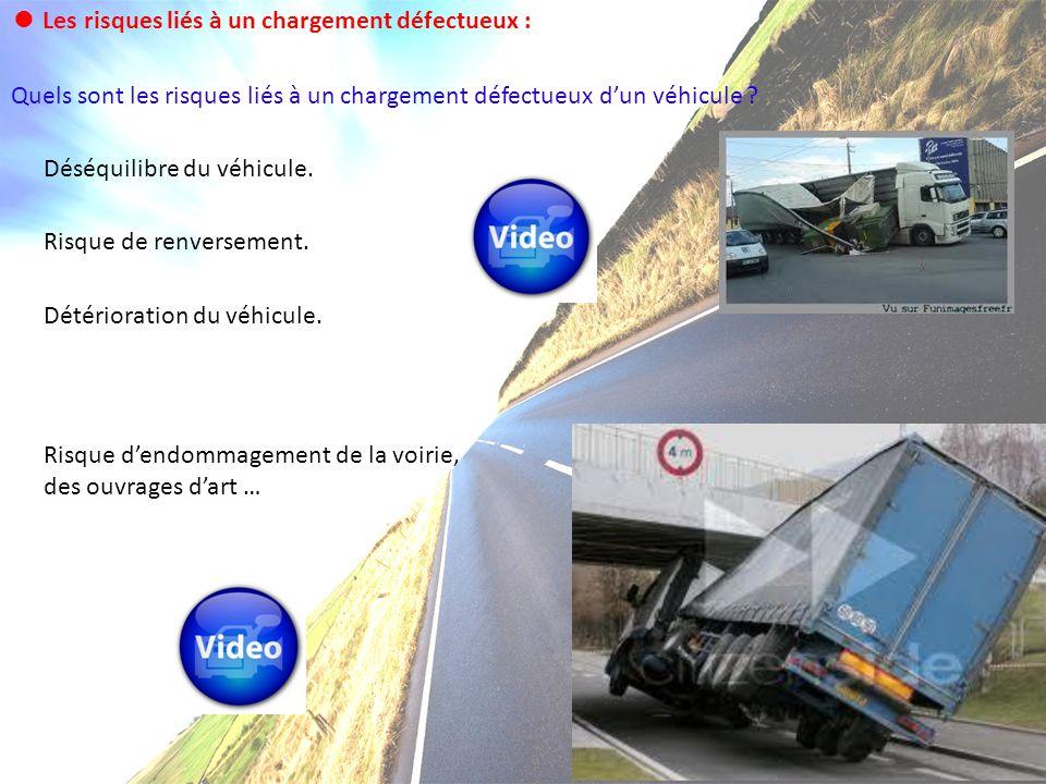 ● Les risques liés à un chargement défectueux : Quels sont les risques liés à un chargement défectueux d'un véhicule ? Déséquilibre du véhicule. Risqu