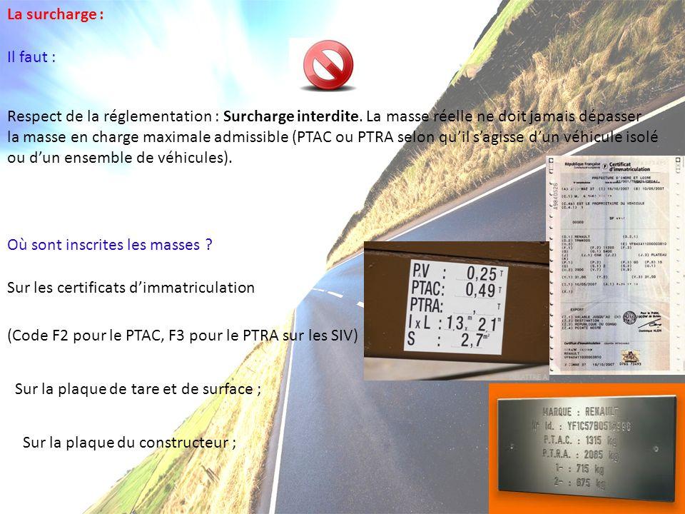 La réalité du transport : cette réglementation n est pas toujours respectée (nécessité de rendement, difficultés à contrôler certains chargements : vrac...).