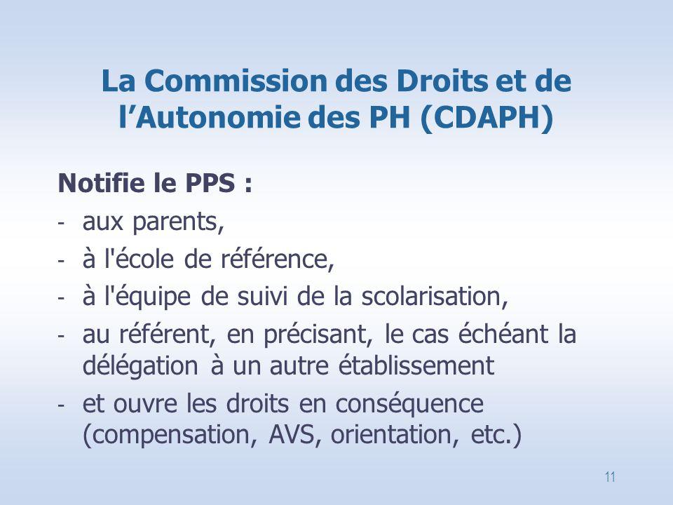 11 La Commission des Droits et de l'Autonomie des PH (CDAPH) Notifie le PPS : - aux parents, - à l'école de référence, - à l'équipe de suivi de la sco