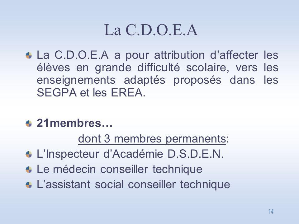 14 La C.D.O.E.A a pour attribution d'affecter les élèves en grande difficulté scolaire, vers les enseignements adaptés proposés dans les SEGPA et les