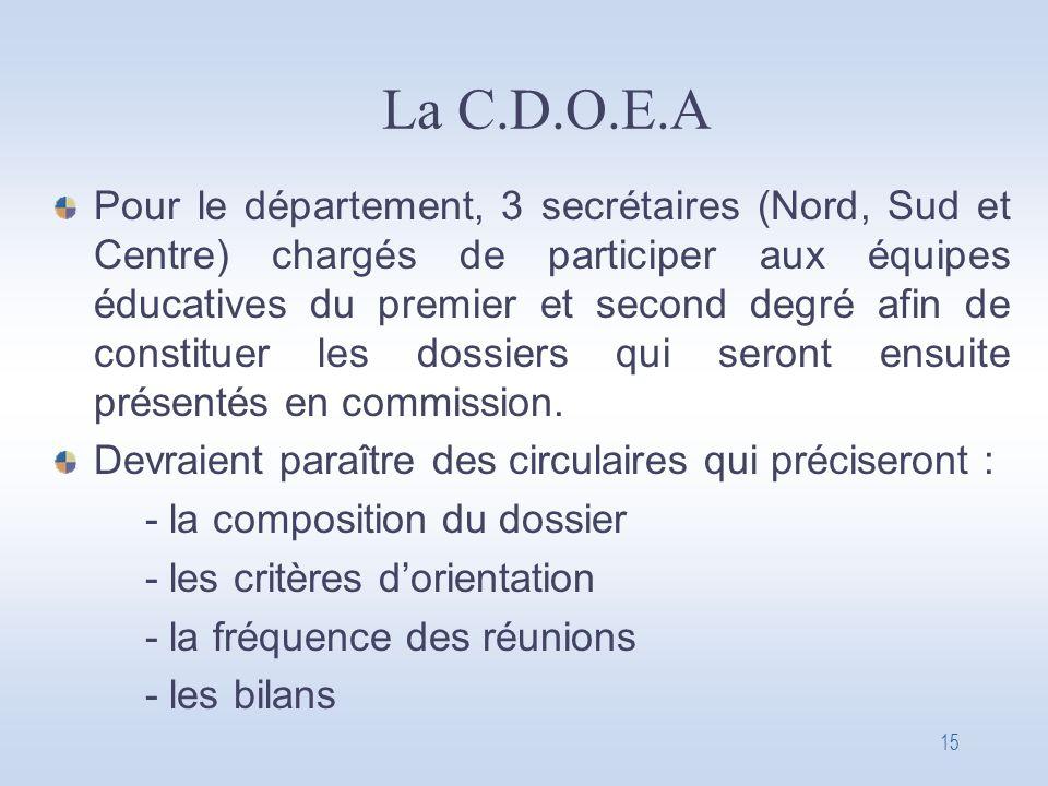 15 La C.D.O.E.A Pour le département, 3 secrétaires (Nord, Sud et Centre) chargés de participer aux équipes éducatives du premier et second degré afin