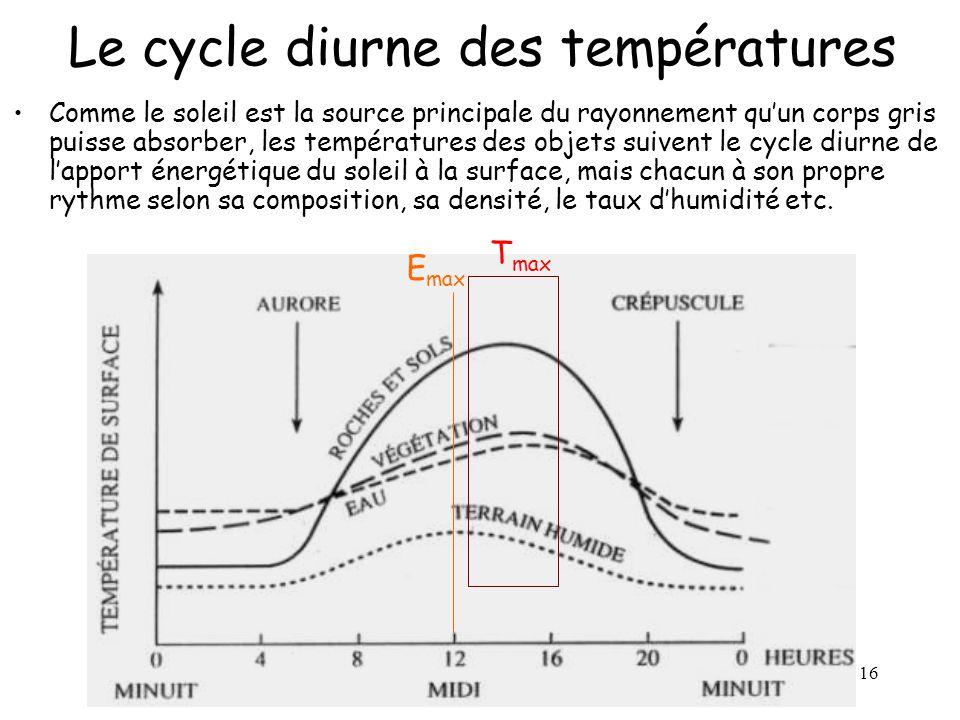 16 Le cycle diurne des températures Comme le soleil est la source principale du rayonnement qu'un corps gris puisse absorber, les températures des obj