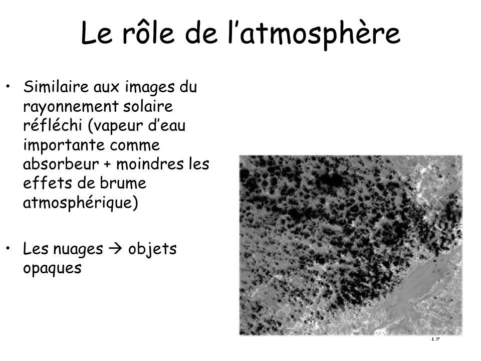 19 Le rôle de l'atmosphère Similaire aux images du rayonnement solaire réfléchi (vapeur d'eau importante comme absorbeur + moindres les effets de brum