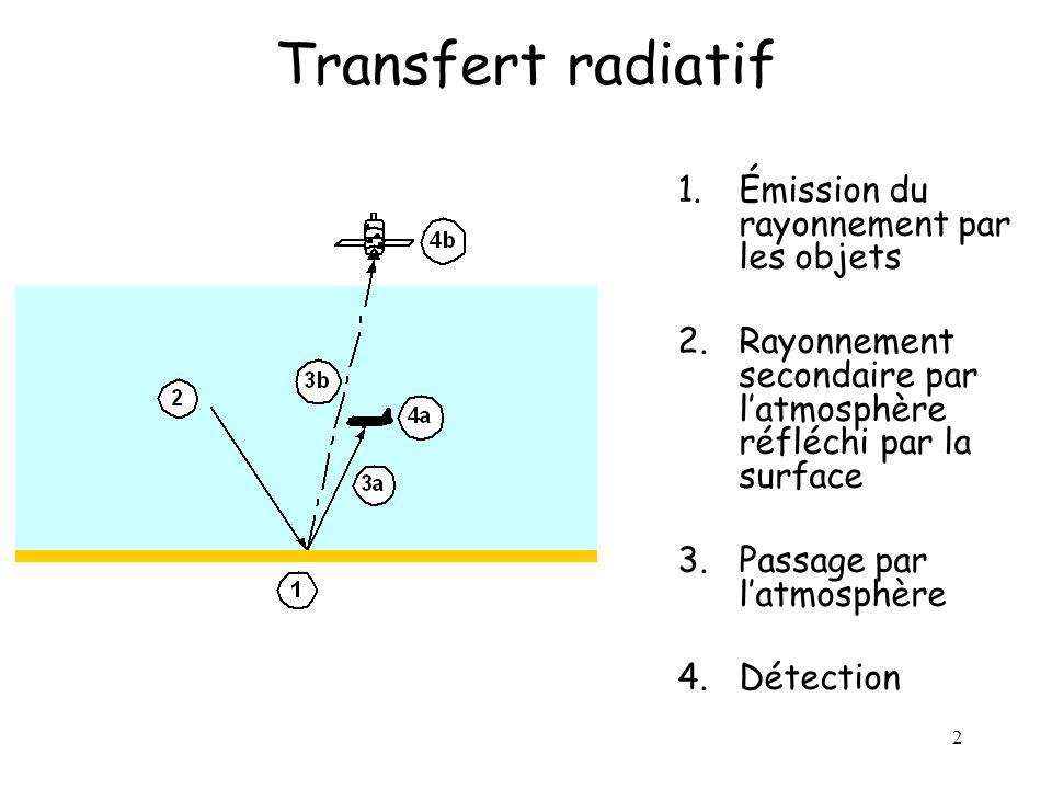 2 Transfert radiatif 1.Émission du rayonnement par les objets 2.Rayonnement secondaire par l'atmosphère réfléchi par la surface 3.Passage par l'atmosp