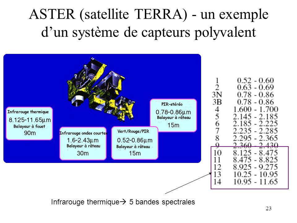 23 ASTER (satellite TERRA) - un exemple d'un système de capteurs polyvalent Infrarouge thermique  5 bandes spectrales