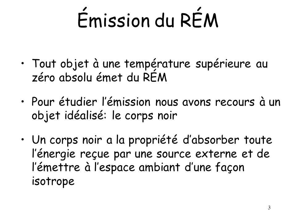 3 Émission du RÉM Tout objet à une température supérieure au zéro absolu émet du RÉM Pour étudier l'émission nous avons recours à un objet idéalisé: l