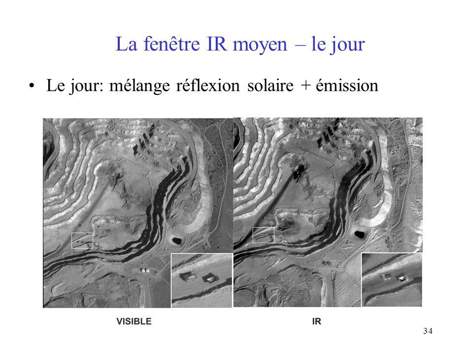 34 La fenêtre IR moyen – le jour Le jour: mélange réflexion solaire + émission