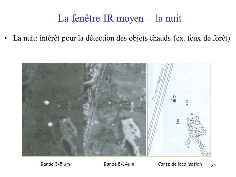 35 La fenêtre IR moyen – la nuit La nuit: intérêt pour la détection des objets chauds (ex. feux de forêt) Bande 3-5  m Bande 8-14  m Carte de locali