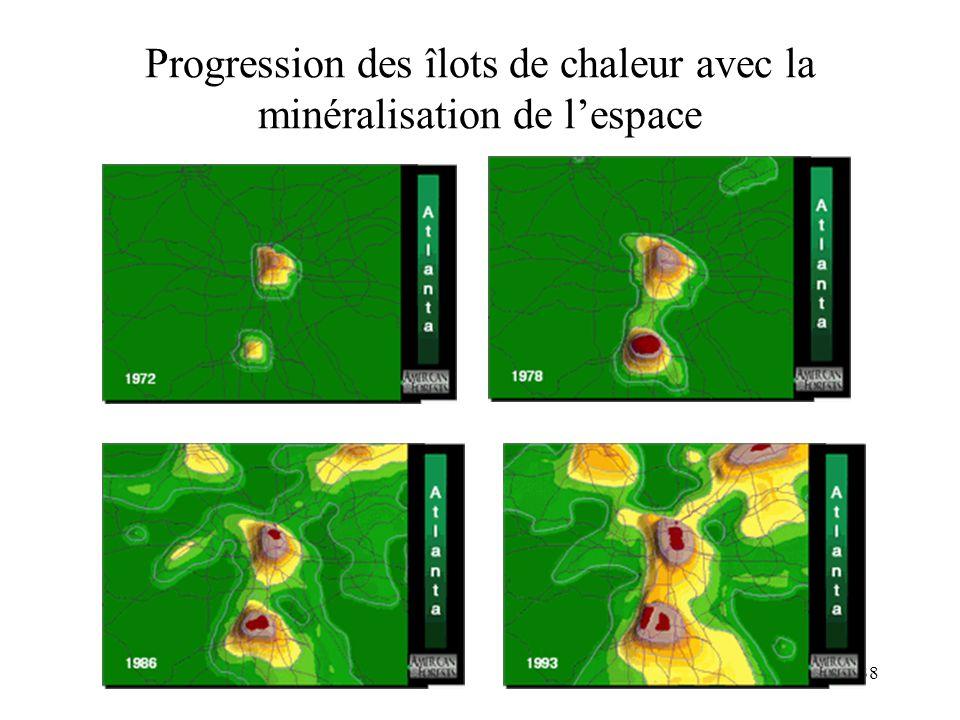 38 Progression des îlots de chaleur avec la minéralisation de l'espace
