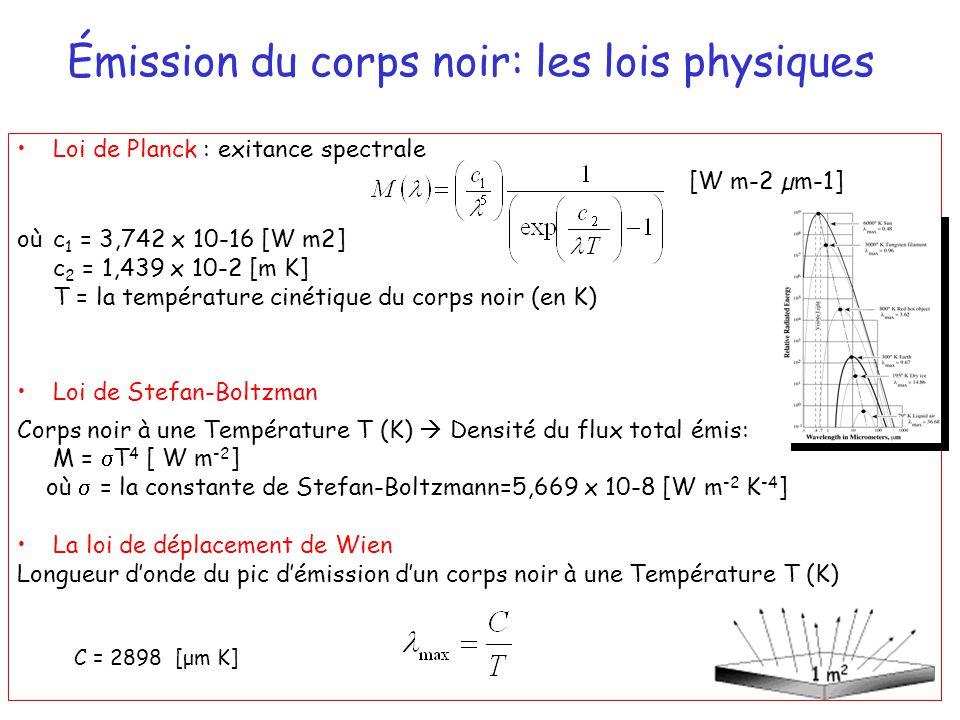 4 Loi de Planck : exitance spectrale [W m-2 µm-1] oùc 1 = 3,742 x 10-16 [W m2] c 2 = 1,439 x 10-2 [m K] T = la température cinétique du corps noir (en