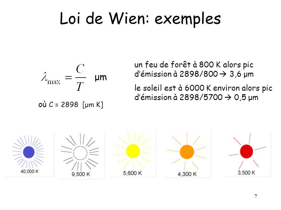 7 Loi de Wien: exemples où C = 2898 [μm K] μm un feu de forêt à 800 K alors pic d'émission à 2898/800  3,6 μm le soleil est à 6000 K environ alors pi