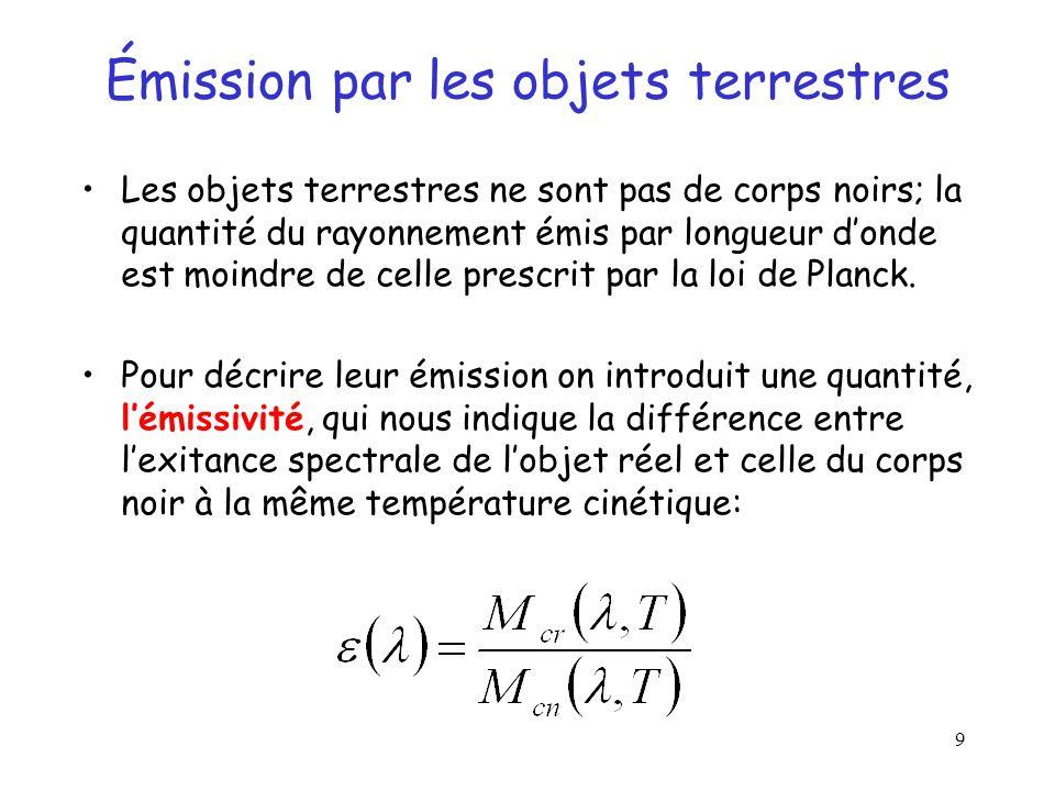 9 Émission par les objets terrestres Les objets terrestres ne sont pas de corps noirs; la quantité du rayonnement émis par longueur d'onde est moindre