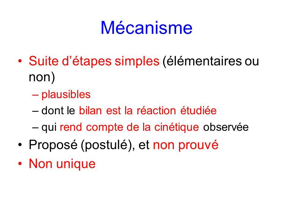Mécanisme Suite d'étapes simples (élémentaires ou non) –plausibles –dont le bilan est la réaction étudiée –qui rend compte de la cinétique observée Proposé (postulé), et non prouvé Non unique