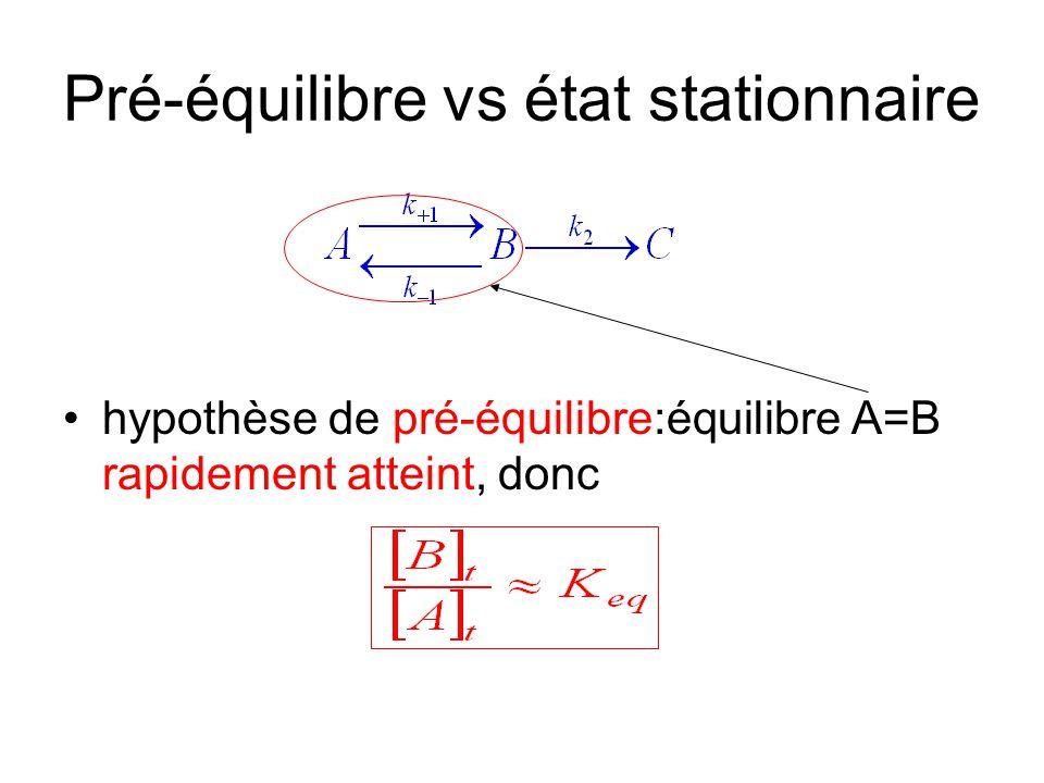 Pré-équilibre vs état stationnaire hypothèse de pré-équilibre:équilibre A=B rapidement atteint, donc