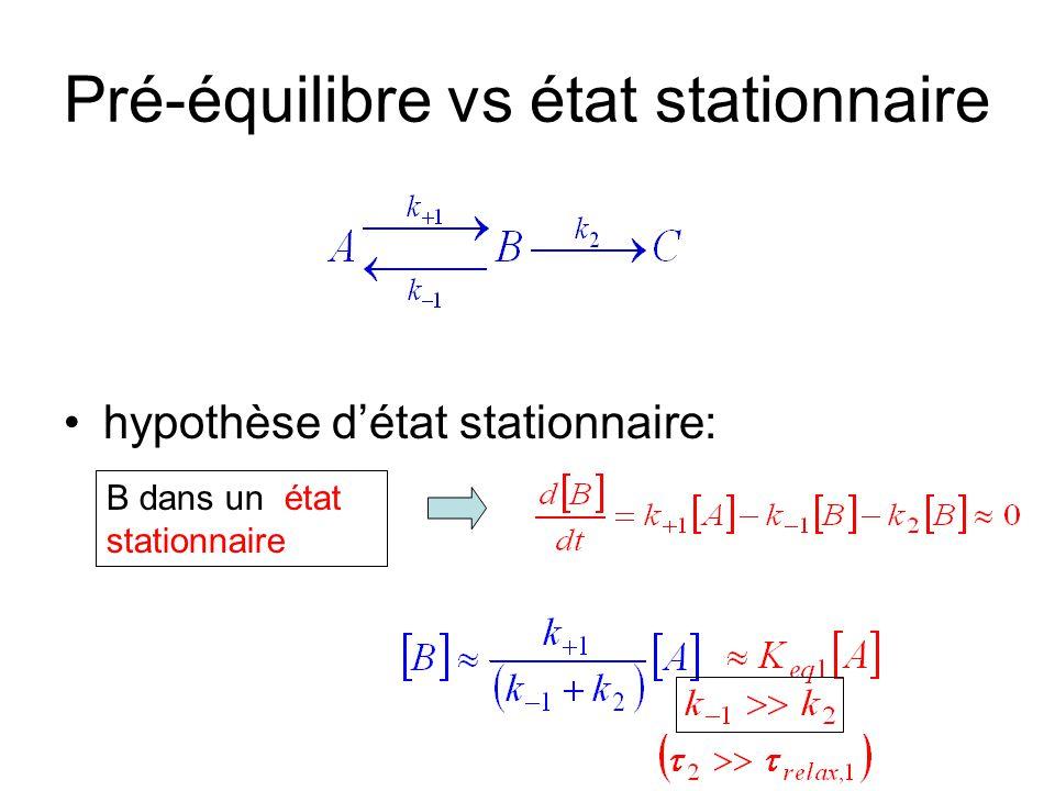 Pré-équilibre vs état stationnaire hypothèse d'état stationnaire: B dans un état stationnaire