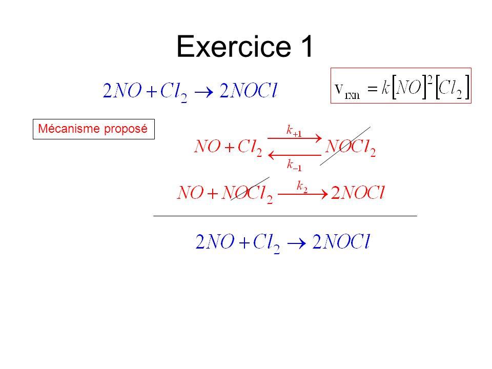 Exercice 1 Mécanisme proposé
