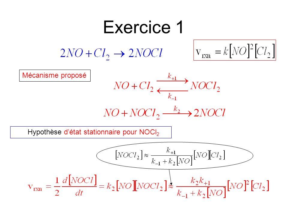 Exercice 1 Mécanisme proposé Hypothèse d'état stationnaire pour NOCl 2