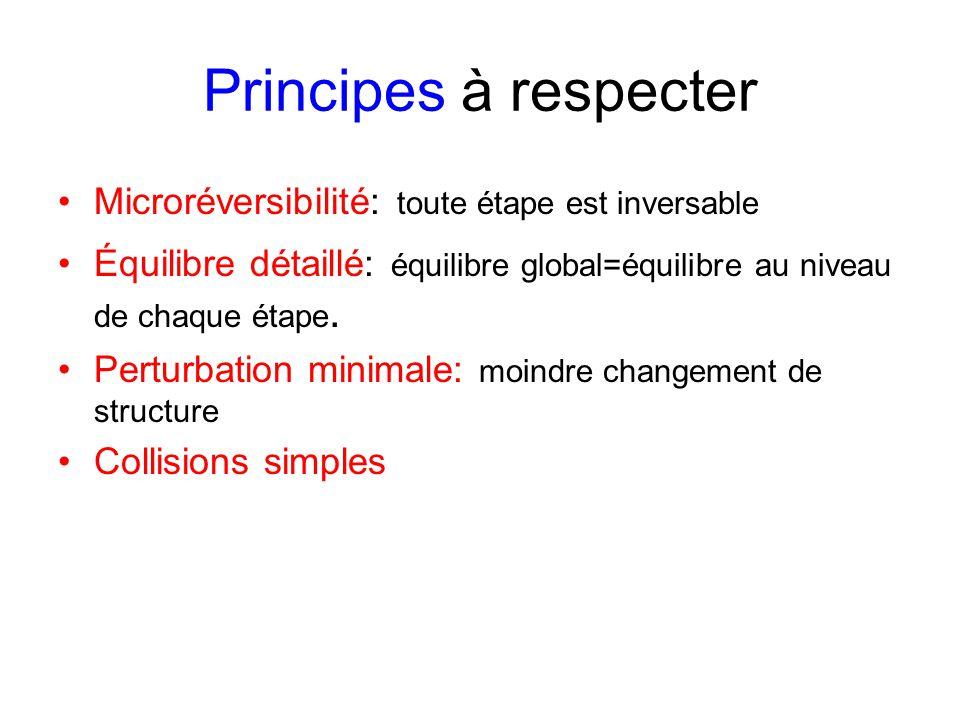 Principes à respecter Microréversibilité: toute étape est inversable Équilibre détaillé: équilibre global=équilibre au niveau de chaque étape. Perturb